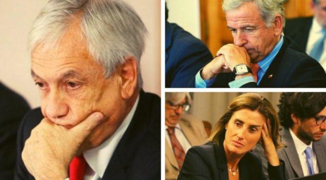 Lunes de derrotas legislativas para el gobierno